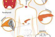 عوارض داروهای مصرفی و اختلال در ترشحات داخلی