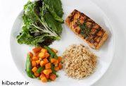 روشی بسیار جالب و ساده برای اندازه گیری غذاهای مصرفی