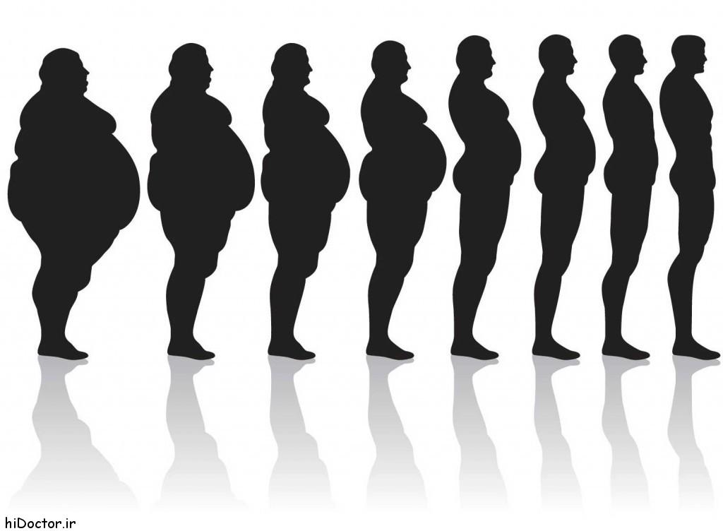 شیوه های زیاد شدن وزن و عضله