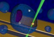 تکنولوژی جدید دماسنج ها