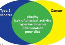 آیا کسی که دیابت دارد حتما سرطان خواهد گرفت؟