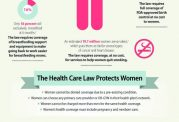 زنان چگونه سلامتی خودر ا تضمین کنند