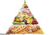چطوری لیست غذایی هفتگی سالمی تهیه کنیم