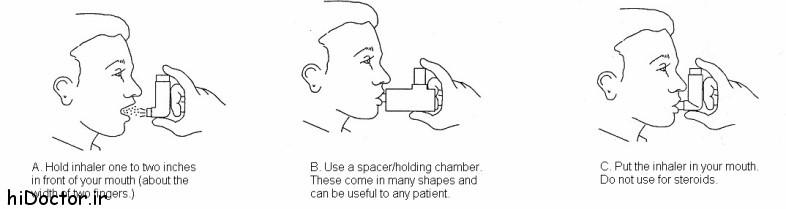 تکنیکهای استفاده ازاسپری  آسم در کودکان