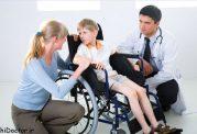 ضعف عضلانی - علائم، تشخیص، درمان