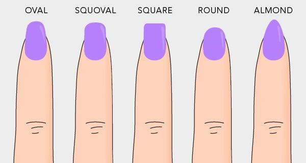 چه نوع دستی چه نوع مدل ناخنی باید داشته باشد