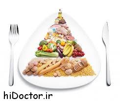 اصول تغذیه از دید پزشکی ایرانی
