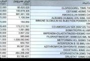 کدام داروها در ایران بیشترین مصرف را دارند؟