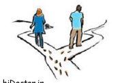 از طلاق چگونه پیشگیری کنیم و به چه علتی طلاق میگیریم