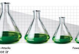 چرا  آزمایش اسید اوریک (Uric Acid ) انجام می شود؟