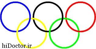 در تاریخ المپیک برترین ها را بشناسید