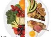 چه رژیمی غذایی برای بدن شما مناسب می باشد؟