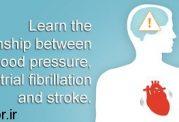 جلوگیری از سکته مجدد با تغییرات شیوه ی زندگی و کنترل فشار خون