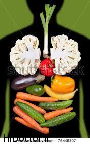 بی نظیر ترین شباهت میوه های مختلف به اندام بدن انسان