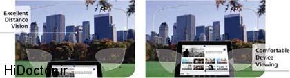 برای کاهش خستگی چشم در کار با موبایل  لنزهای دیجیتال زایس