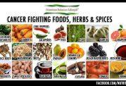 لیست ضد سرطان ها را به خاطر بسپارید