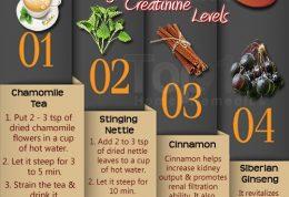 داروهای خانگی برای کاهش سطح کراتینین بالا