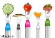 با این چنگال عادات غذایی تان تصحیح می شوند