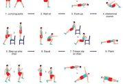 حرکت ورزشی برای آب کردن چربی نواحی مختلف بدن