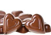 میزان مصرف شکلات برای هرنفر در هفته