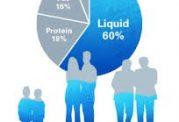 ذخیره و جاسازی مایعات در بدن