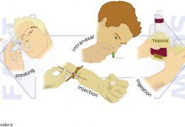 خطر داروهای اعتیادآور برای مغز