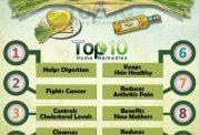 10 فایده درمانی سنبل هندی