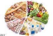 اختلال در جذب املاح و خوراکی ها توسط  بدن