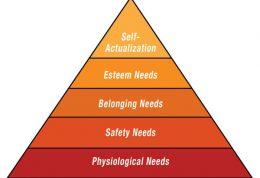 نیاز انسان و طبقه بندی نیازها