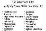 لیست  تاثیرات اضطراب بر بدن