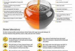 عسل و تقلب در تولید آن
