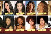نوع موی هر فرد و روانشناسی وی