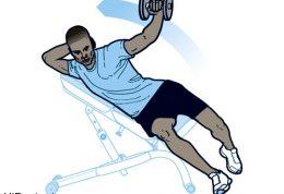 در ورزش بدنسازی قدرت چه معنایی دارد؟
