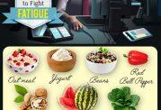 10 خوردنی خارق العاده برای مبارزه با خستگی