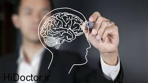 قوانین ذهنی مختص موفقیت