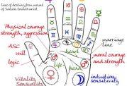 روانشناسی و تحلیل انگشتان دست