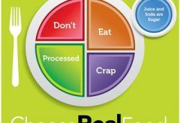مکانیزم کار رژیم غذایی که کربوهیدرات کمی دارند