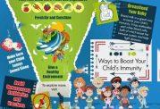 10 راه برای بالا بردن قدرت ایمنی بچه ها