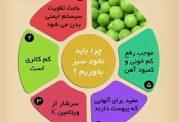 پوستر در مورد خواص نخود سبز