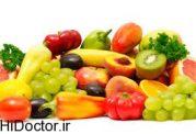میوه و ارتباط آن با کاراکتر افراد