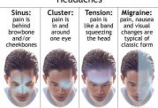 چگونه می توان انواع سردرد را کاهش داد