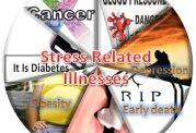 بیماری های ناشی از استرس و اضطراب