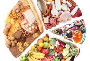 تعریف کلی از مواد مغذی