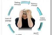 علائم ثابت استرس در افراد
