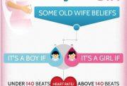 همه علائم بالینی برای تعیین جنسیت