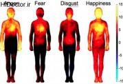 تغییرات روانی افراد با گرما