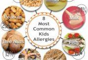 آلرژی زا ترین مواد غذایی برای خردسالان