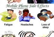 پرخطر ترین عوارض استفاده از موبایل