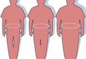 نقش مزاج در چاق شدن