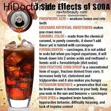 تاثیرات لحظه به لحظه پس از مصرف کوکاکولا